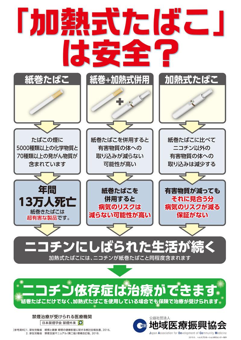 禁煙のすすめポスター